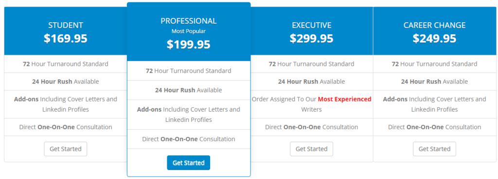 resumewriters.com prices
