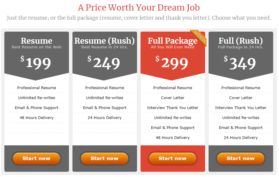 proresumewriting services prices