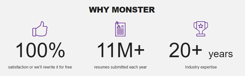 monster resume benefits