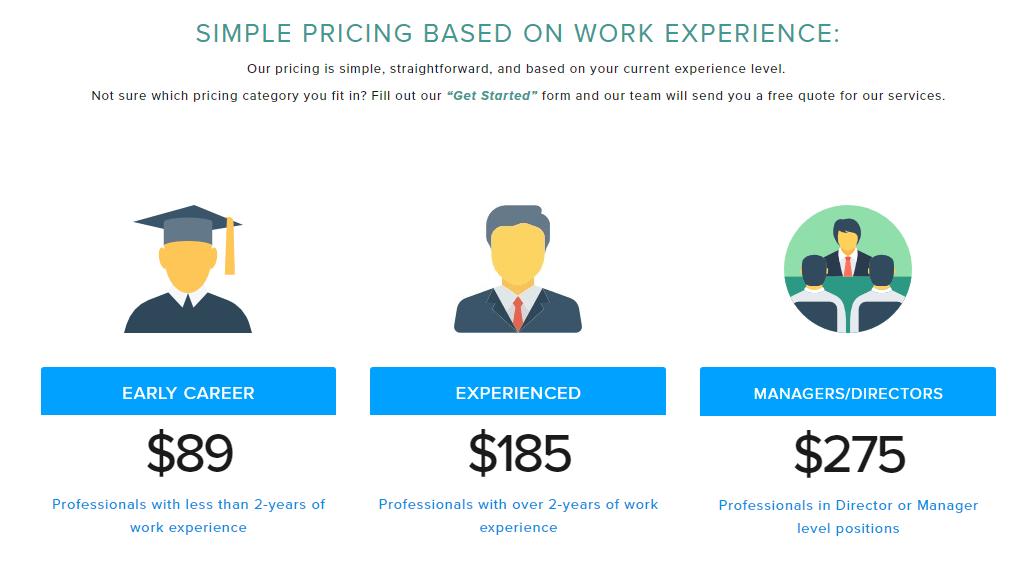 inside recruiter prices
